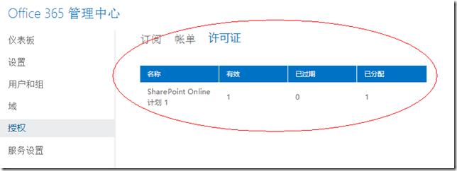 SharePoint Online 6